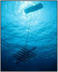 Underwater view of waveglider fins and surface float.