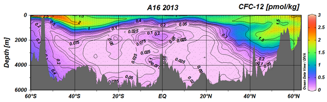 dissolved CFC-12 concentration measurements made along the CLIVAR A16 section in the Atlantic in 2013