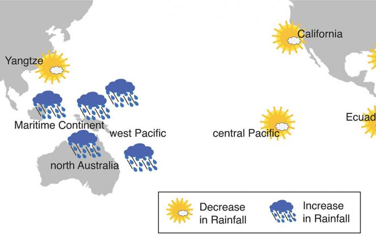 Rainfall changes due to warming of the Indo-Pacific Ocean and corresponding changes in the Madden Julian Oscillation
