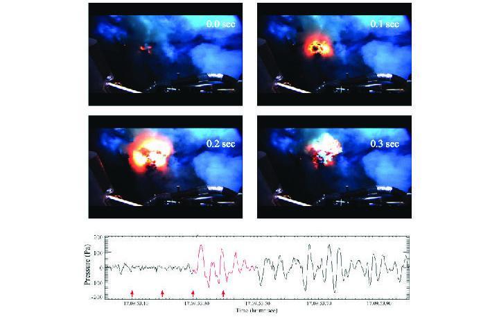 Gas-filled bubbles, Hades vent, West Mata volcano