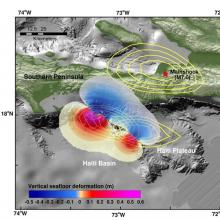 3D bathymetric map of Haiti with model results overlain showing vertical seafloor deformation in red and blue along a fault line with